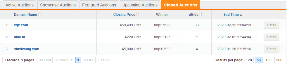 graphic showing domain auction results at 4.cn