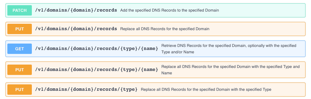 Tutorial: How to update DNS Records using GoDaddy API - Domain Name