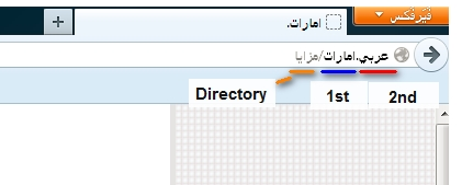 arabic-idn
