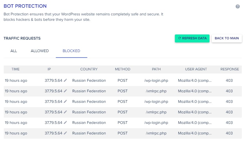 Screenshot of bot protection service from Cloudways, showing IP addresses blocked