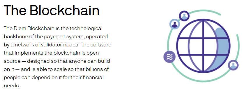 Information about the Diem blockchain