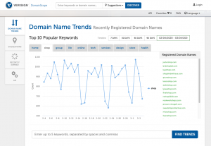 Verisign DomainScope Tools