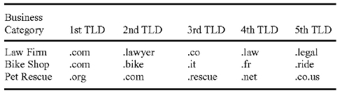 gd-patent-2