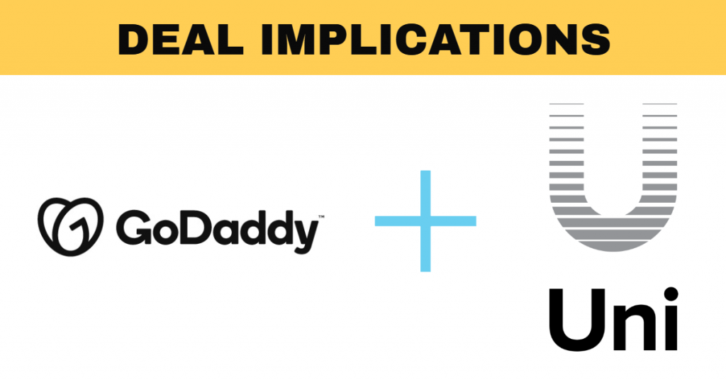 "Image with GoDaddy and Uniregistry logos, and the words ""Deal Implications"""