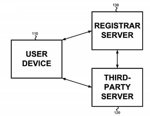 Google wants to patent domain reseller registration widget - Domain