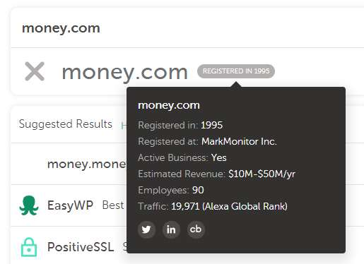 A Namecheap search for Money.com, showing that the domain was registered in 1995 and who owns it