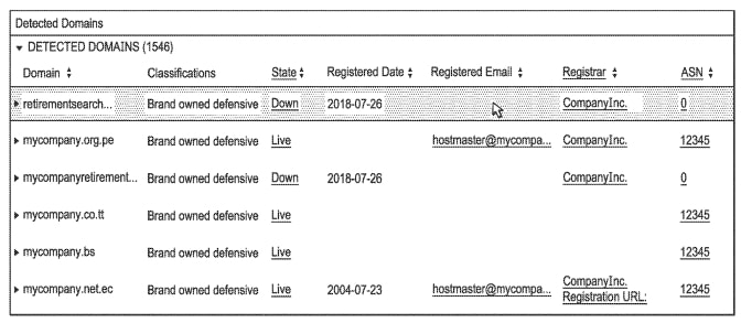 A figure from a Proofpoint patent application showing a reverse Whois lookup