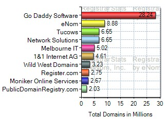 how to buy a domain from tucows