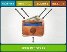 Registry Wallet