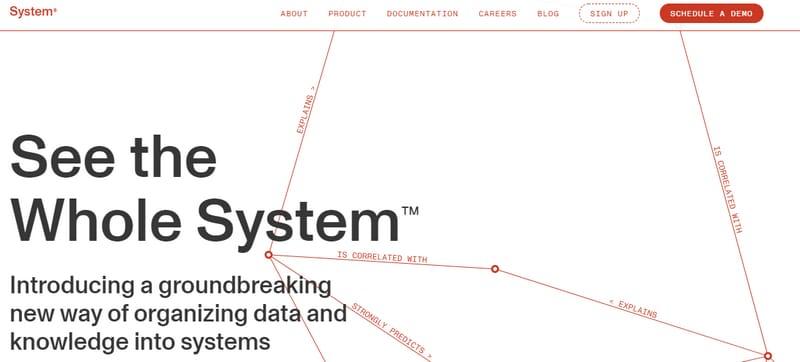 screenshot of system.com
